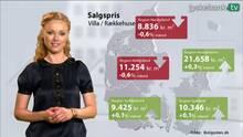 Boligpriser i Holstebro: Prisfald men hurtigere salg i juli