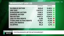 Finans Brief: Centralbanker bag optur på sidste uges aktiemarked